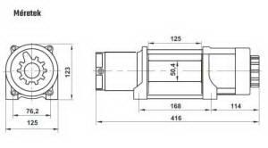 HORN Gamma 4.6s ATV - 24V